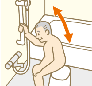 浴室手すりの位置/場面別オススメ手すり/バリアフリーリフォーム#6